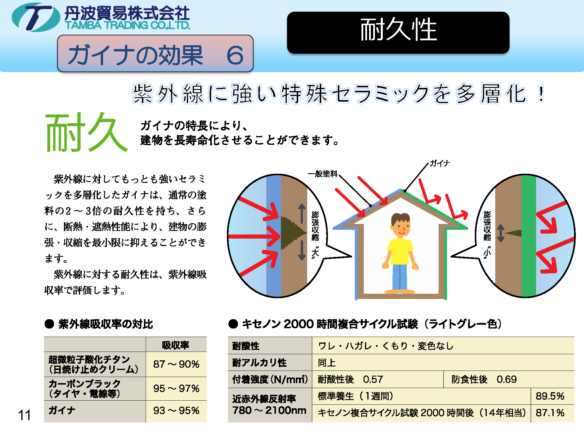 ガイナ紹介_丹波貿易_頁面_11
